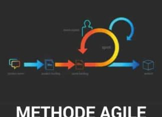 Méthode AGILE