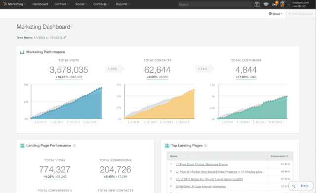 La nouvelle interface du logiciel CRM HubSpot