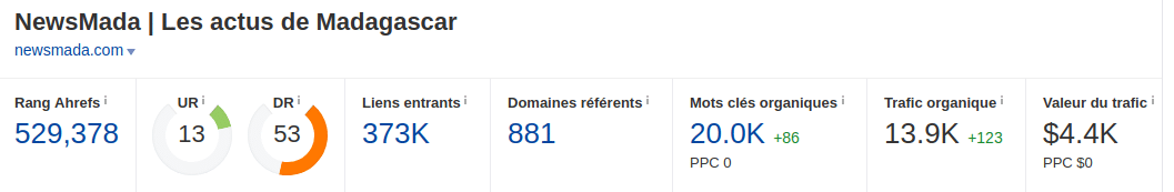 Print screen du score de newsmada.com