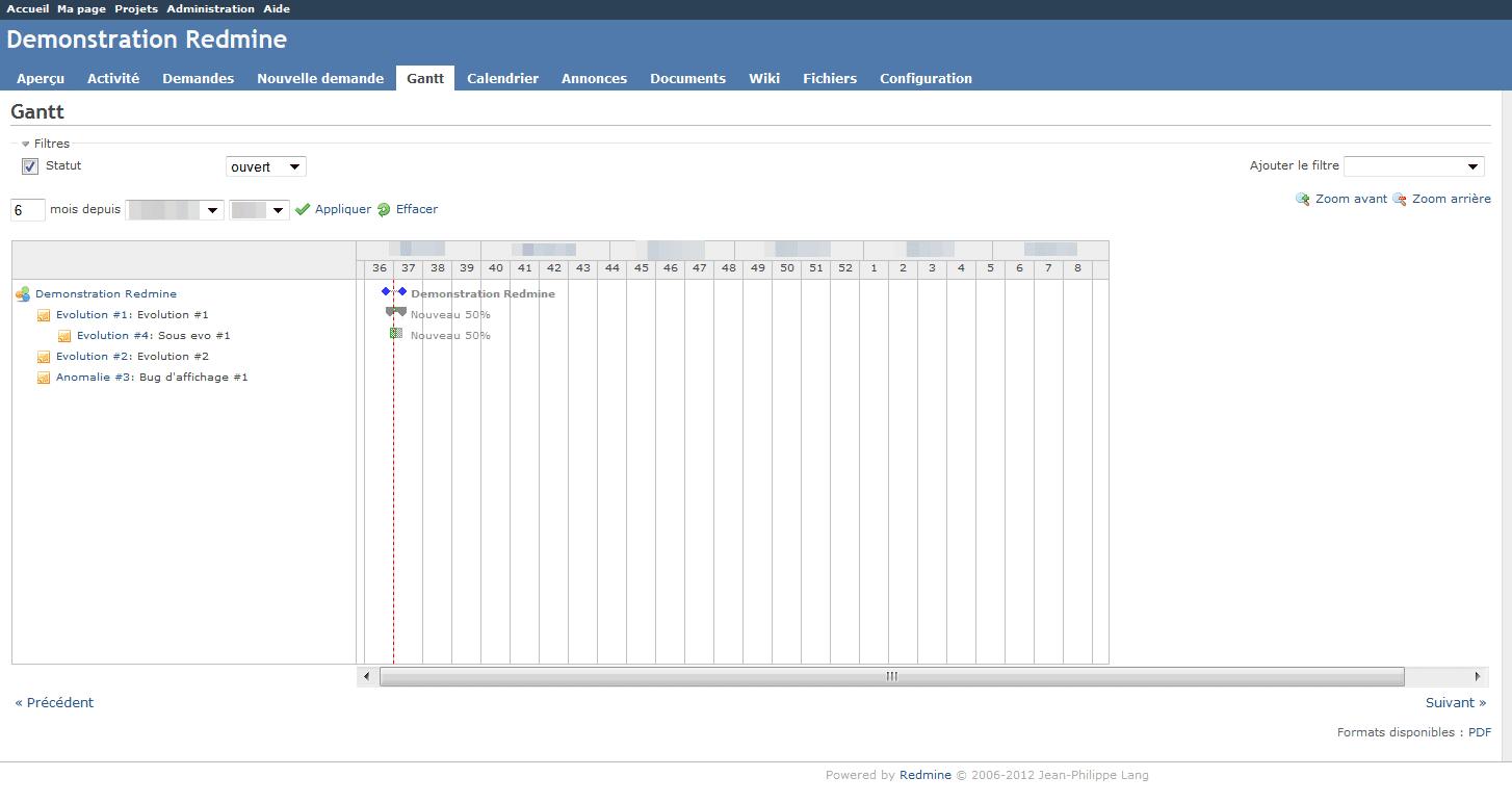 Voici comment se présente l'interface de Redmine avec ses onglets