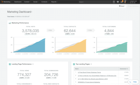 The new HubSpot CRM software interface