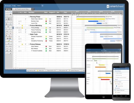 Smartsheet está disponible en móviles y en la nube en modo SaaS