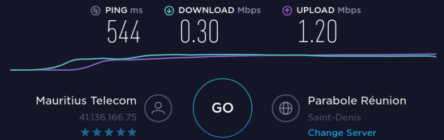 Internet entre Maurice et la Réunion, située à 500 km environ seulement