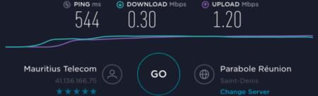 Internet entre Mauricio y la Isla de la Reunión, situada a sólo 500 km de distancia