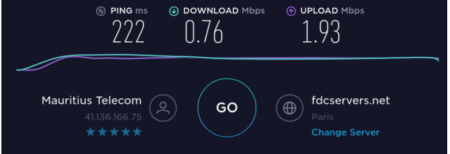 Internet between Mauritius and France