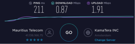 Internet between Mauritius and the Netherlands