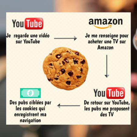 Les cookies peuvent être efficaces quand on surfe sur internet