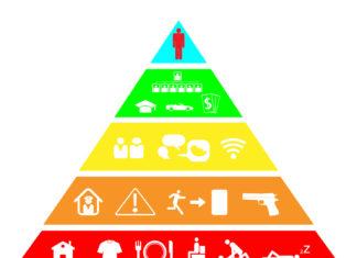 La pyramide de Maslow : la pyramide des besoins humains