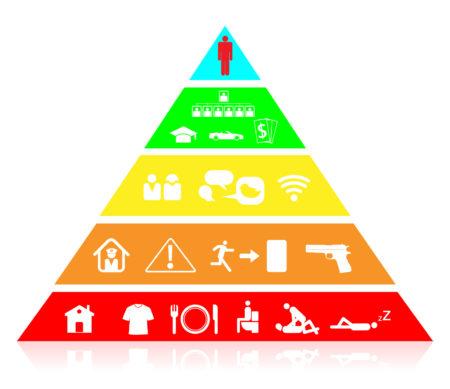 La pyramide de Maslow: la pyramide des besoins humains