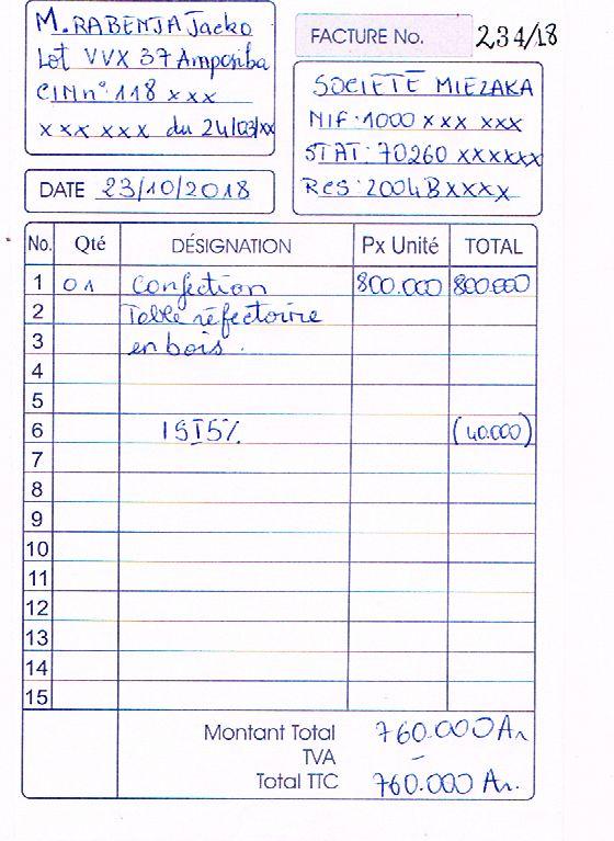 Comment calculer l'impôt synthétique Intermittent à Madagascar