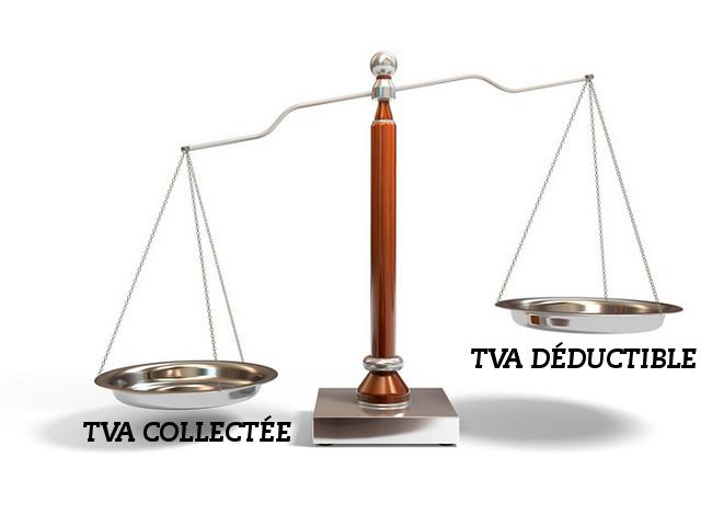 Nous avons ici un versement de TVA, la TVA collectée étant supérieure à celle déductible