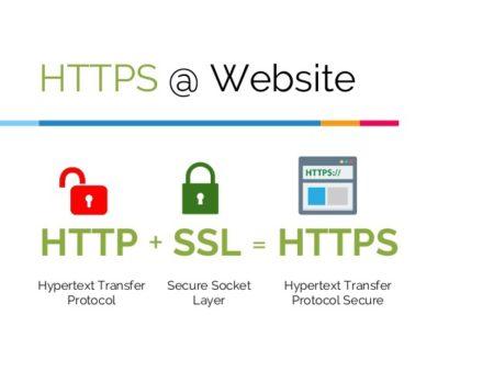 Rozdíl mezi http a https je založen na zabezpečení připojení