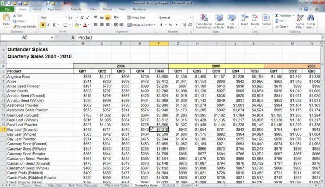 Spravujte příjmy pomocí Excelu