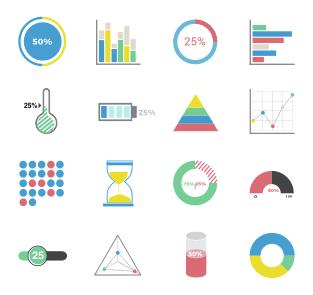 Několik příkladů grafů designu, které můžeme mít s Visme