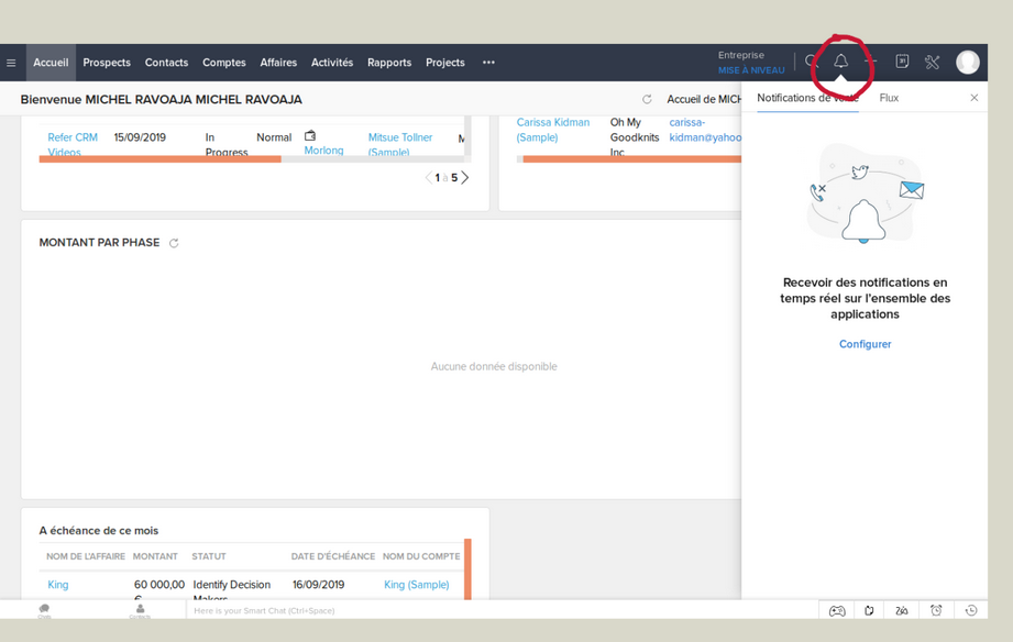 SalesSignals je výstražný systém používaný Zoho CRM k upozornění, kdy potenciální zákazník konzultuje vaše různé kampaně