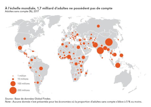 La distribución de los adultos no bancarizados en el mundo