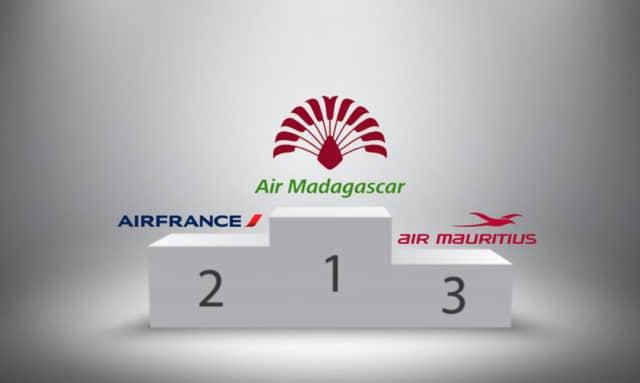 Air Madagascar je nejoblíbenější leteckou společností v Madagaskaru