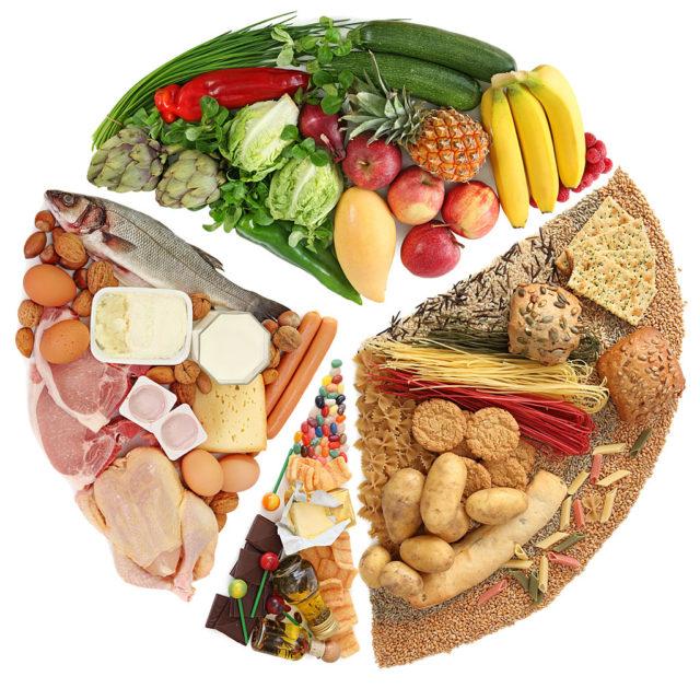 Dieta, jak zhubnout, nutně neznamená, že se zbavíte dobrých věcí